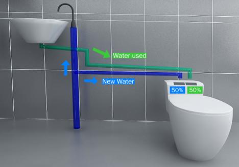 çevre dostu tuvalet tasarımı3