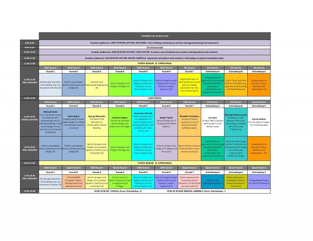 2. Avrupa Deprem Mühendisliği ve Sismoloji Konferansı 4. gün programı