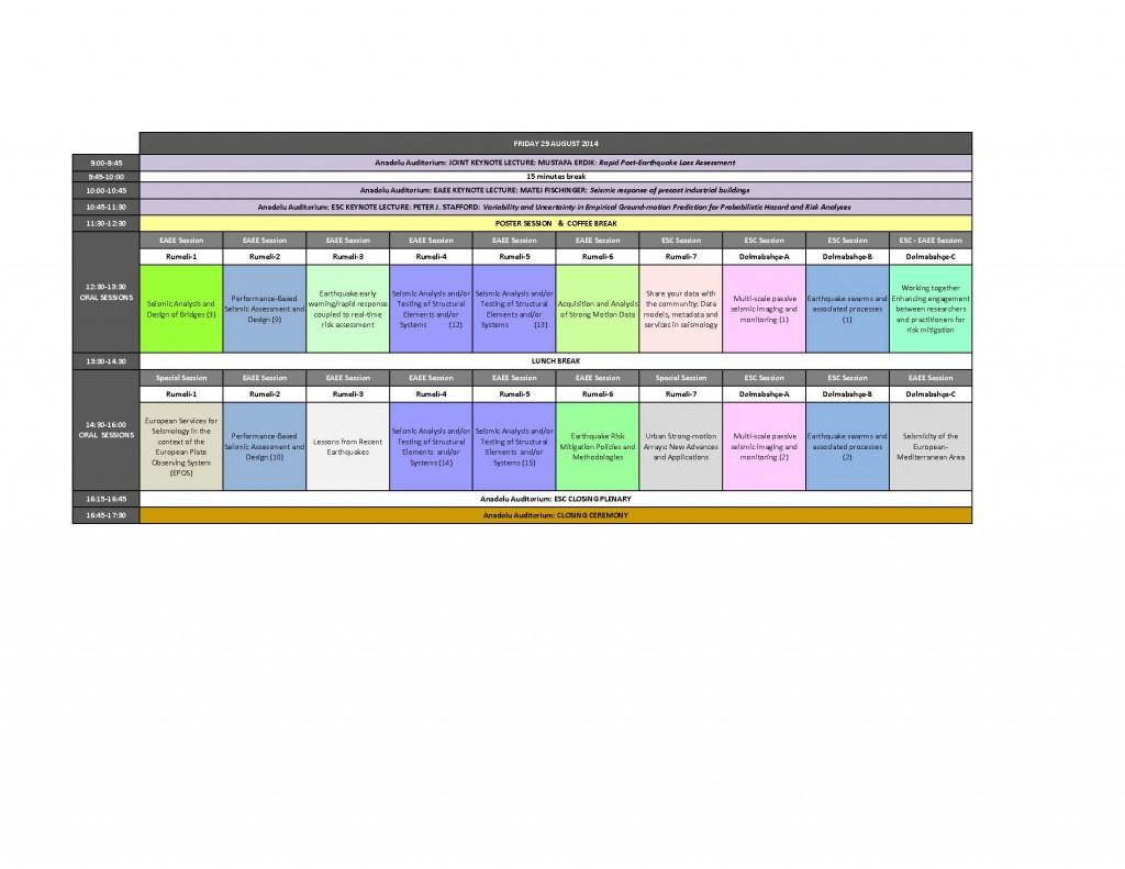 2. Avrupa Deprem Mühendisliği ve Sismoloji Konferansı 5. gün programı