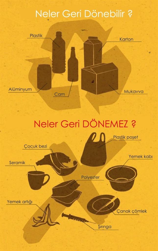 geri dönüşüm türkçe infografik