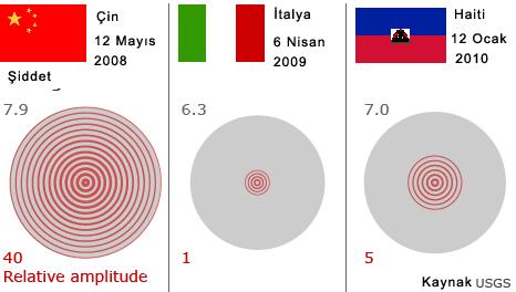 haiti-cin-italya