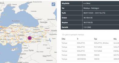 Malatya Deprem 4.4 – 8 Temmuz 2020 23:57:54